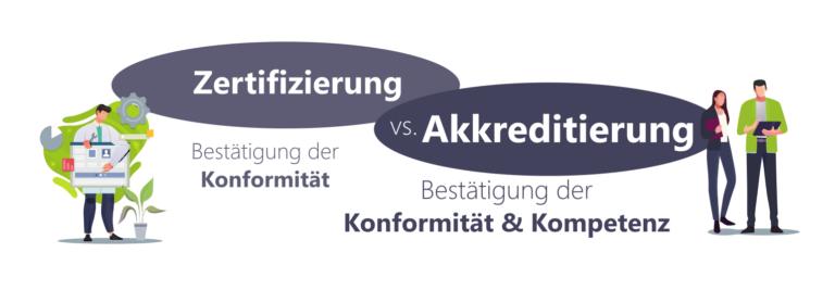 Zertifizierung vs Akkreditierung